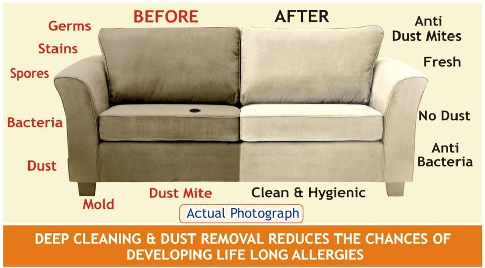 Sensational Upholstery Sofa Cleaning Desert Carpet Cleaning Las Download Free Architecture Designs Ogrambritishbridgeorg